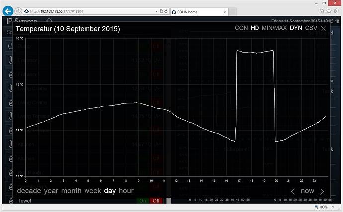 Variable2Graph.jpg