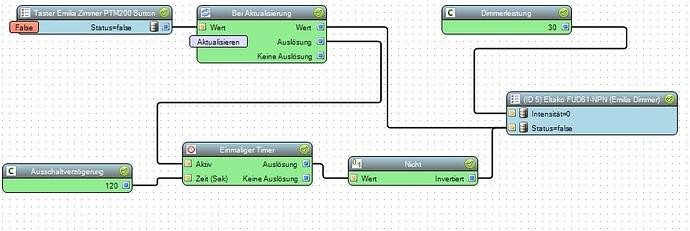 Workflow Dimmer.jpg