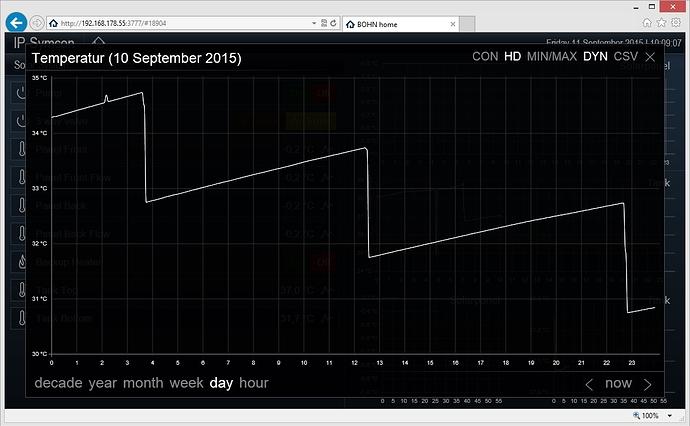 TankTempGraph.jpg