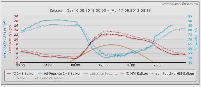 RS.net Screenshot 003 2012-09-17.png
