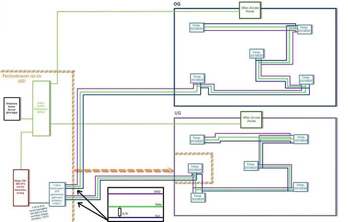 Ethernet und Wago Übersicht.jpg