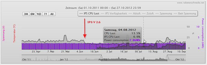 RS.net Screenshot 007 2012-10-28.png