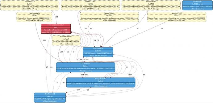Zigbee_RSSI_Map.jpg