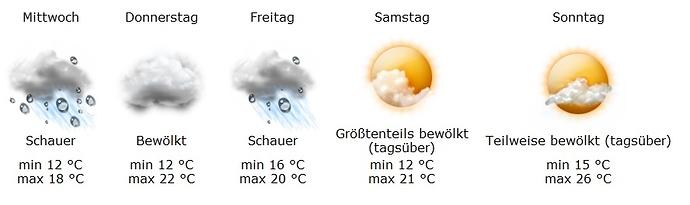 Wetter.jpg