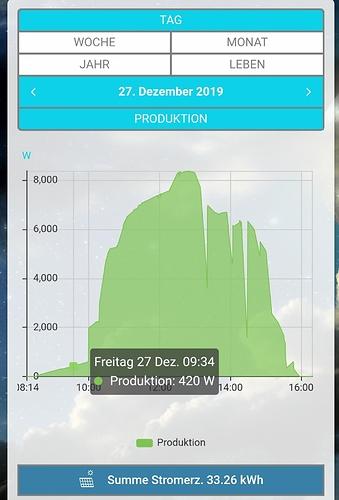 Screenshot_20191228-063230_Azzurro Monitoring.jpg