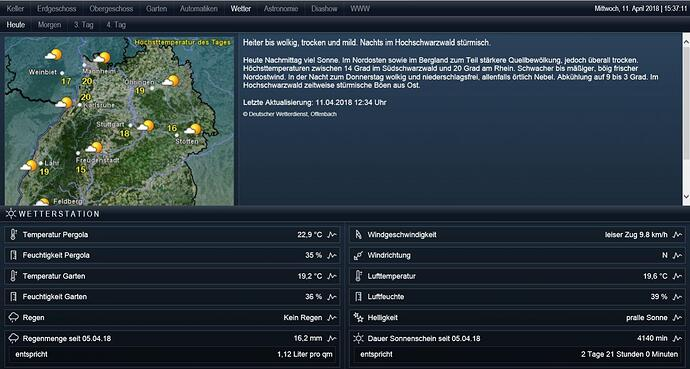 Homematic IP Wettersensor – pro.jpg
