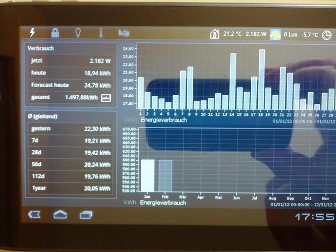 Raketenschnecke Graphen Phantomdaten 2012-01-31.jpg