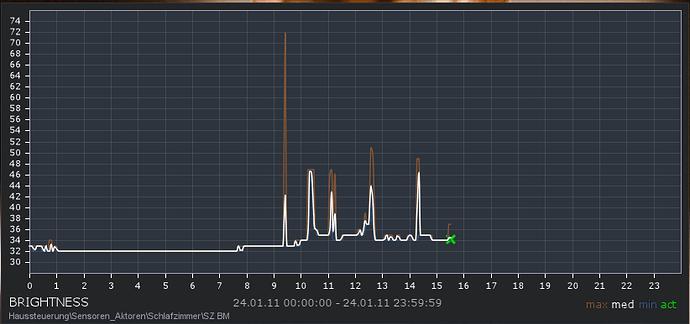 HM SEC-MDIR Helligkeitswerte.PNG