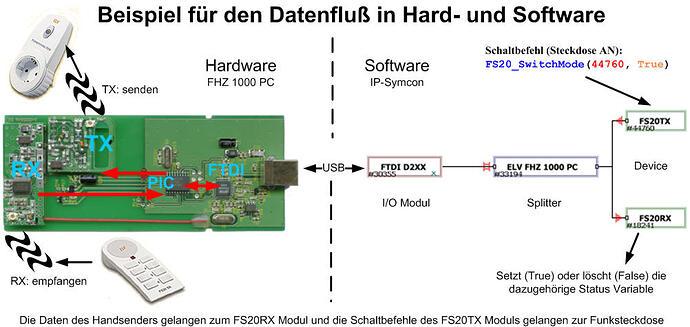 IPS_hardsoft.jpg