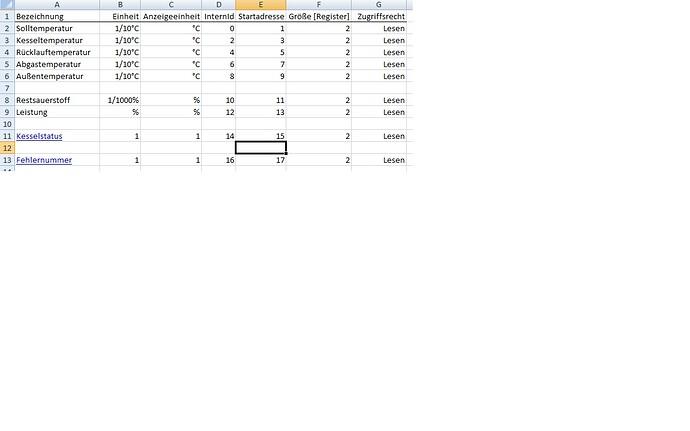 Tabelle Werte.jpg