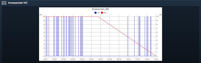 Bildschirmfoto 2012-03-01 um 16.55.14.png