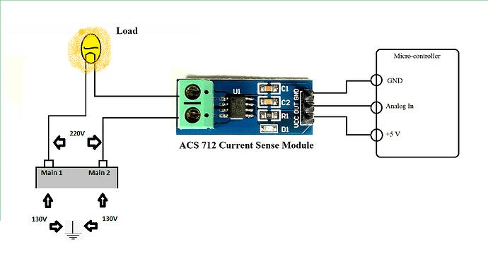 ACS712 current sensor.png