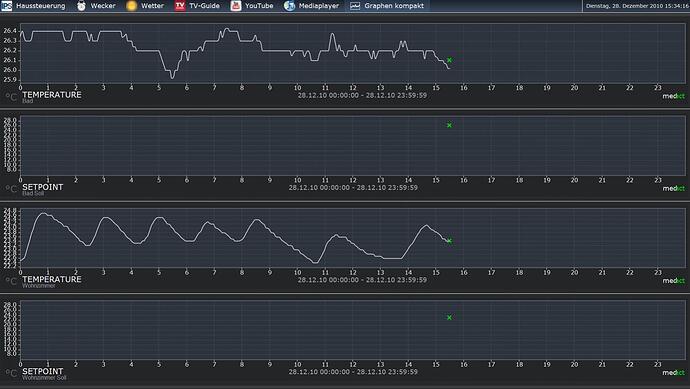 ScreenShot 002 crashcorn ( 192.168.0.105 ) .jpg