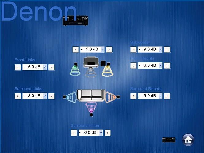 Denon Sound.jpg