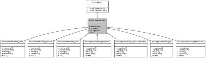 IPSLibrary_IPSComponentShutter.dot.png