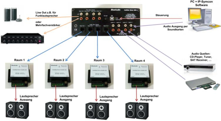 AudioMax_SystemOverview.jpg