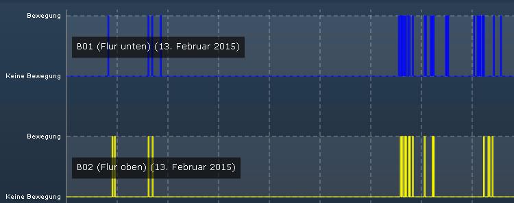 bool_chart.png
