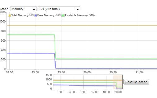 2015-09-27 21_31_02-RPi-Monitor (IPSpi).jpg