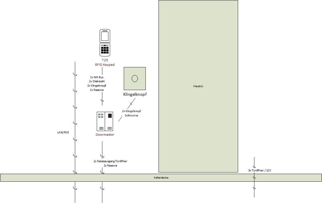 Anschlußplan MobotixT25.jpg