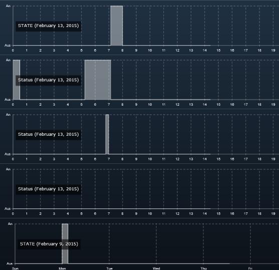 IPS_WF_Darstellung_Boolean-Graphs.PNG