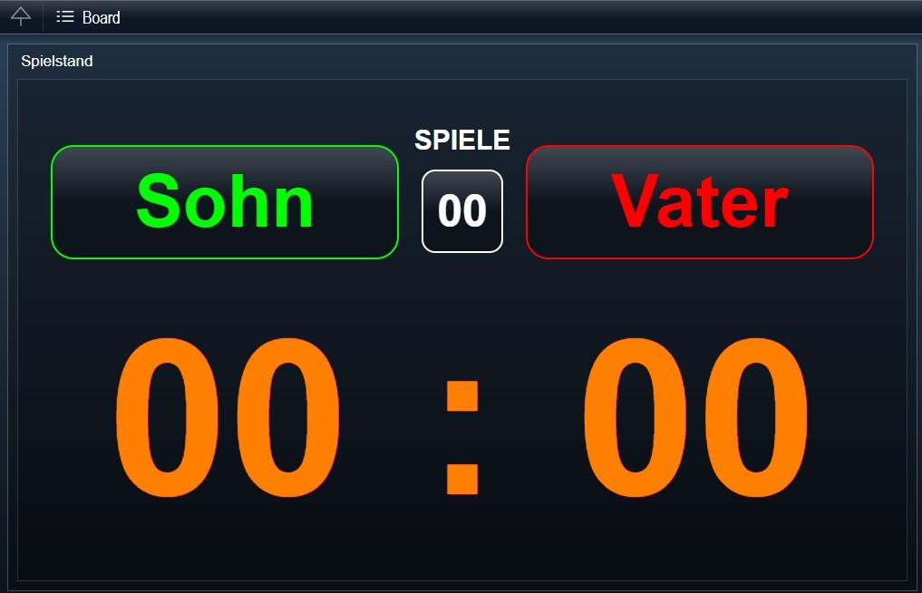 Scoreboard_Spiel.jpg