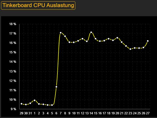 CPU_Tinker.PNG