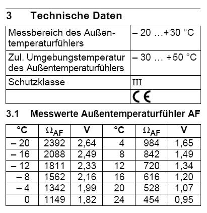 Techn Daten AF.jpg