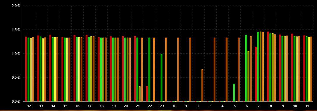 Tank_Chart_dyn.JPG