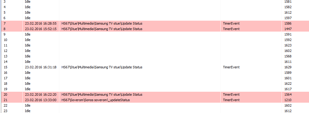 PHP status window.PNG
