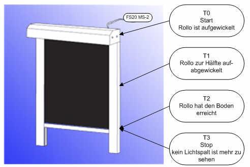 fs20_ms2_schema.jpg