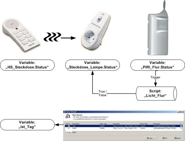 IPS_Hand_Steck_PiRi.jpg