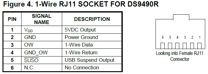 1-Wire_RJ11_Socket_for_DS9490R.png