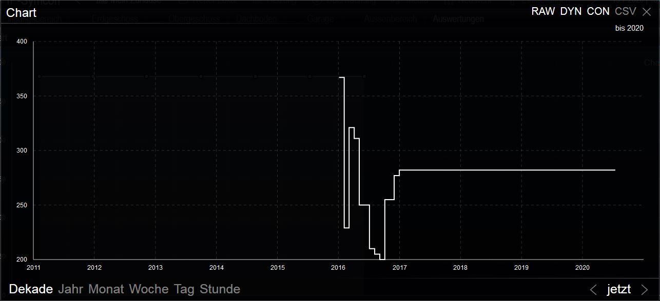 chart_dekade_con.JPG