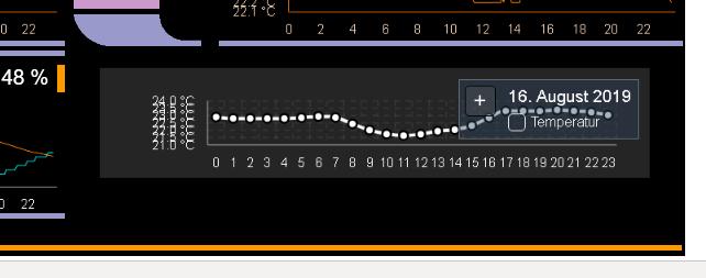 chart-client.PNG