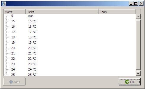 FHT-Temperatur-Variablenprofil-Assoziationen.png