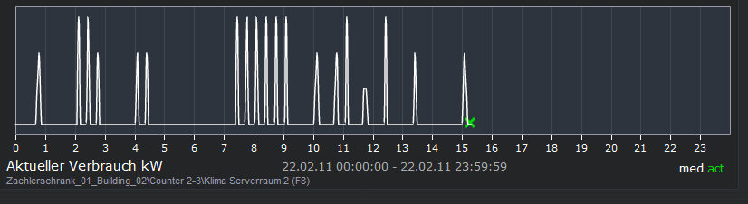 ips-graph.png